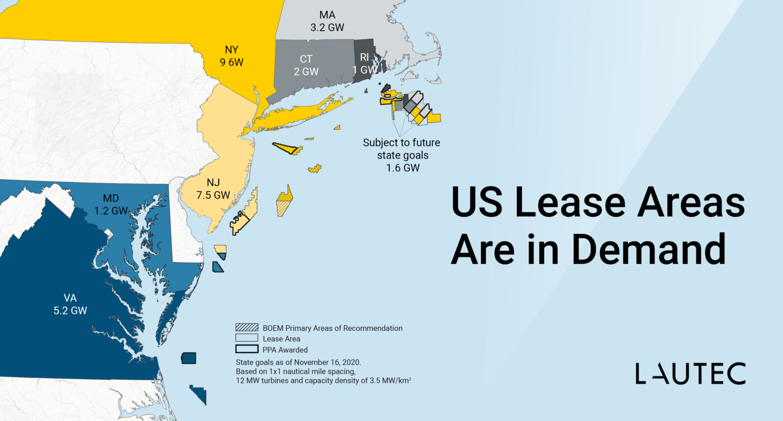 US Offshore Wind Targets