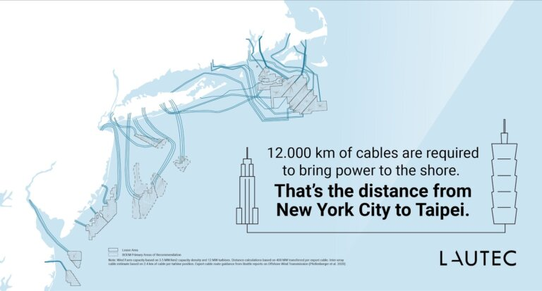 US offshore wind cables