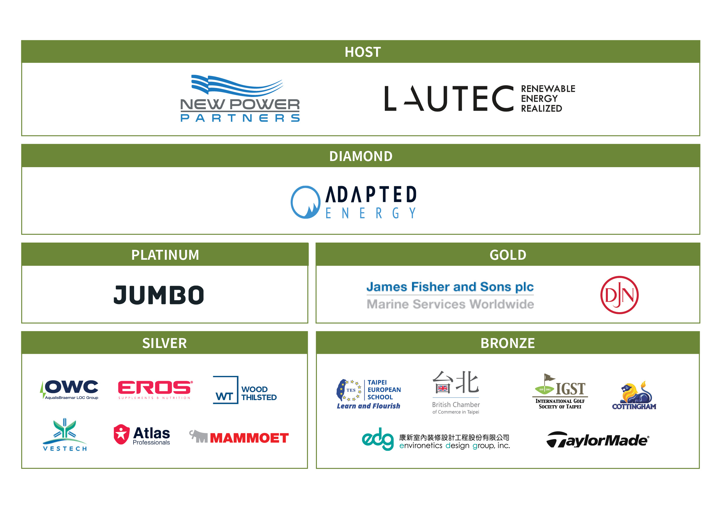 Taiwan Wind Industry Golf Event 2021 Sponsors